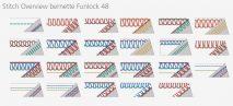 Bernette B48 Funlock Combi